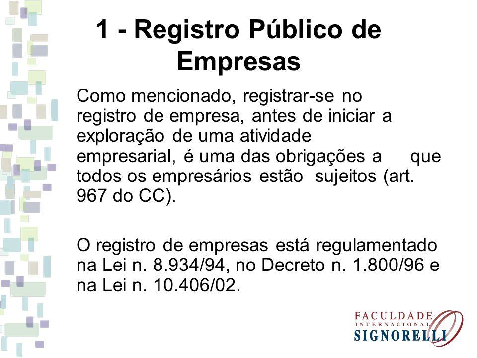 1 - Registro Público de Empresas Como mencionado, registrar-se no registro de empresa, antes de iniciar a exploração de uma atividade empresarial, é uma das obrigações a que todos os empresários estão sujeitos (art.