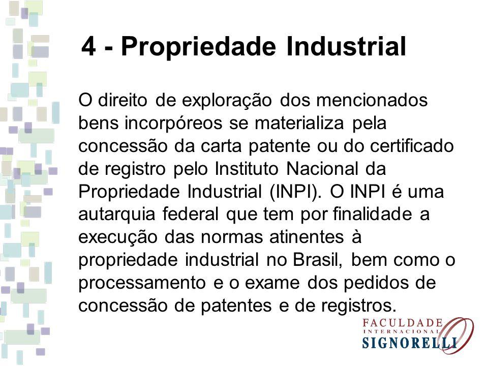 4 - Propriedade Industrial O direito de exploração dos mencionados bens incorpóreos se materializa pela concessão da carta patente ou do certificado de registro pelo Instituto Nacional da Propriedade Industrial (INPI).