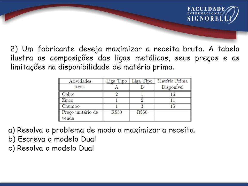 2) Um fabricante deseja maximizar a receita bruta. A tabela ilustra as composições das ligas metálicas, seus preços e as limitações na disponibilidade