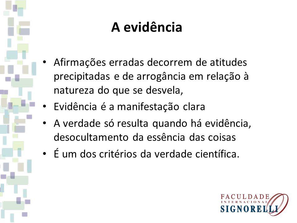 A evidência Afirmações erradas decorrem de atitudes precipitadas e de arrogância em relação à natureza do que se desvela, Evidência é a manifestação c