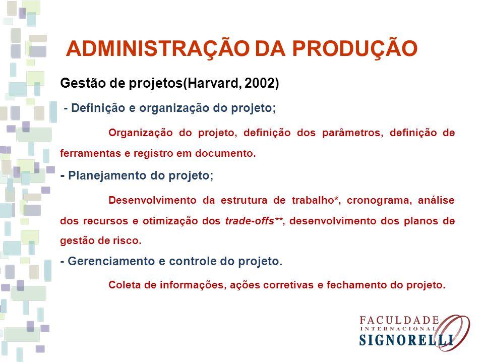 ADMINISTRAÇÃO DA PRODUÇÃO Gestão de projetos(Harvard, 2002) - Definição e organização do projeto; Organização do projeto, definição dos parâmetros, de