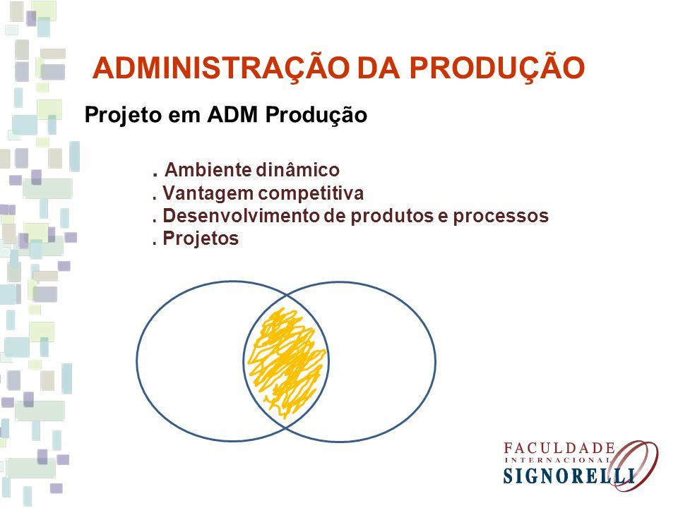 ADMINISTRAÇÃO DA PRODUÇÃO Projeto em ADM Produção. Ambiente dinâmico. Vantagem competitiva. Desenvolvimento de produtos e processos. Projetos