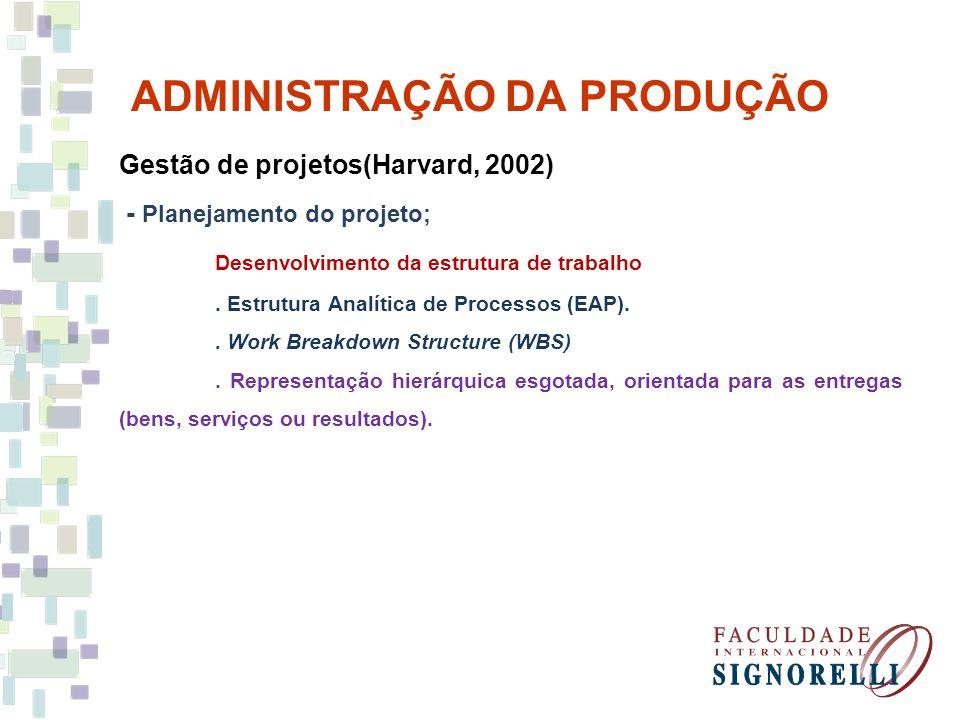 ADMINISTRAÇÃO DA PRODUÇÃO Gestão de projetos(Harvard, 2002) - Planejamento do projeto; Desenvolvimento da estrutura de trabalho. Estrutura Analítica d