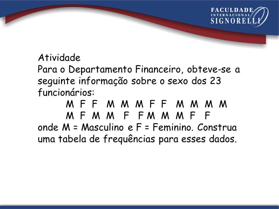 Atividade Para o Departamento Financeiro, obteve-se a seguinte informação sobre o sexo dos 23 funcionários: M F F M M M F F M M M M M F M M F F M M M F F onde M = Masculino e F = Feminino.