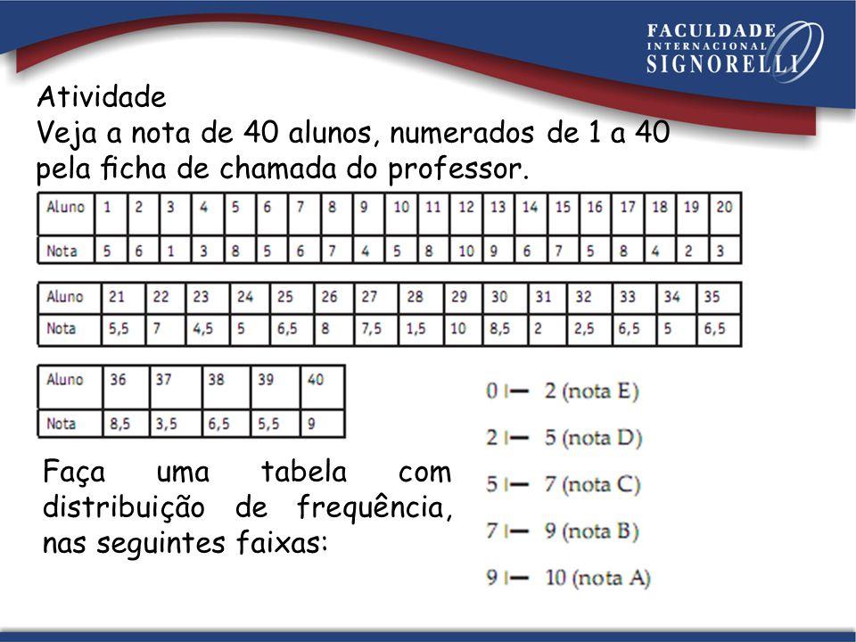 Atividade Veja a nota de 40 alunos, numerados de 1 a 40 pela cha de chamada do professor.