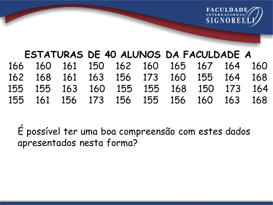 Valores Frequência Simples AbsolutaRelativa (%) 150 2 5 155 7 17,5 156 4 10 160 6 15 161 3 7,5 162 2 5 163 3 7,5 164 3 7,5 165 1 2,5 166 1 2,5 167 1 2,5 168 4 5 173 3 7,5 Total 40 100