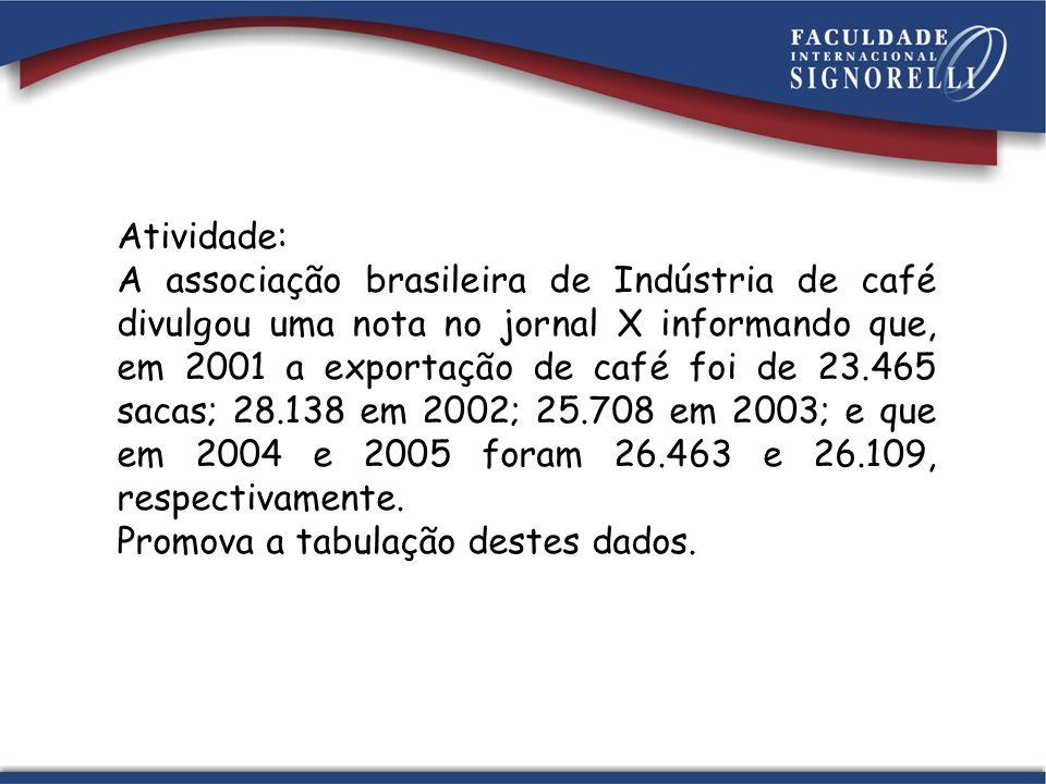 Atividade: A associação brasileira de Indústria de café divulgou uma nota no jornal X informando que, em 2001 a exportação de café foi de 23.465 sacas; 28.138 em 2002; 25.708 em 2003; e que em 2004 e 2005 foram 26.463 e 26.109, respectivamente.