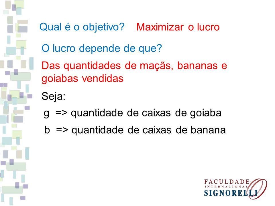 Qual é o objetivo? Maximizar o lucro Seja: b => quantidade de caixas de banana g => quantidade de caixas de goiaba O lucro depende de que? Das quantid