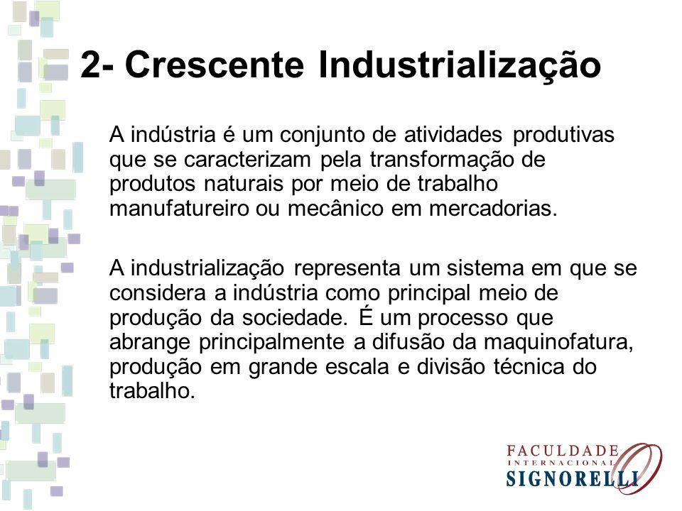 2- Crescente Industrialização A indústria é um conjunto de atividades produtivas que se caracterizam pela transformação de produtos naturais por meio