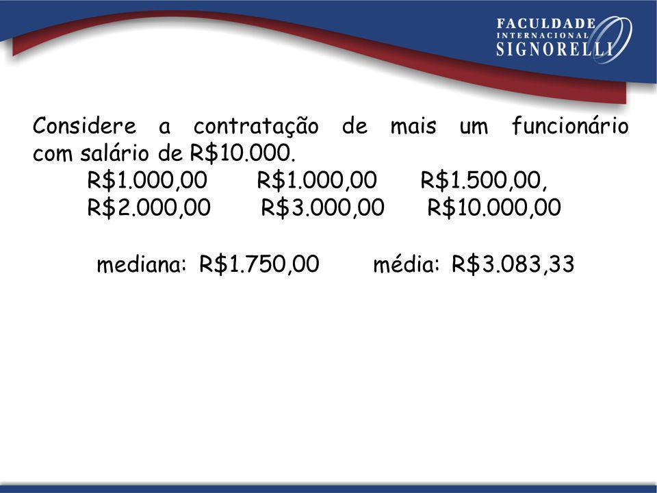 Considere a contratação de mais um funcionário com salário de R$10.000. R$1.000,00 R$1.000,00 R$1.500,00, R$2.000,00 R$3.000,00 R$10.000,00 mediana: m