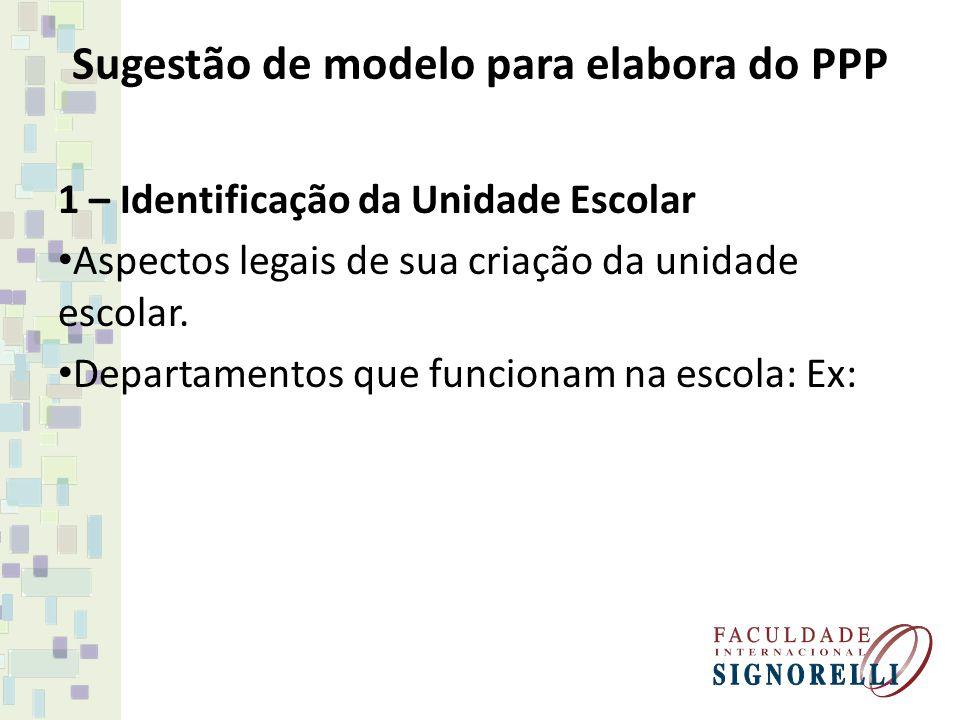 Sugestão de modelo para elabora do PPP 1 – Identificação da Unidade Escolar Aspectos legais de sua criação da unidade escolar. Departamentos que funci