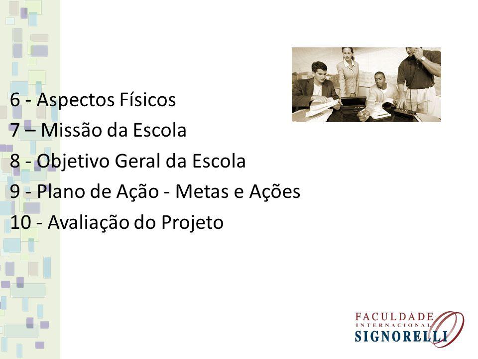 6 - Aspectos Físicos 7 – Missão da Escola 8 - Objetivo Geral da Escola 9 - Plano de Ação - Metas e Ações 10 - Avaliação do Projeto