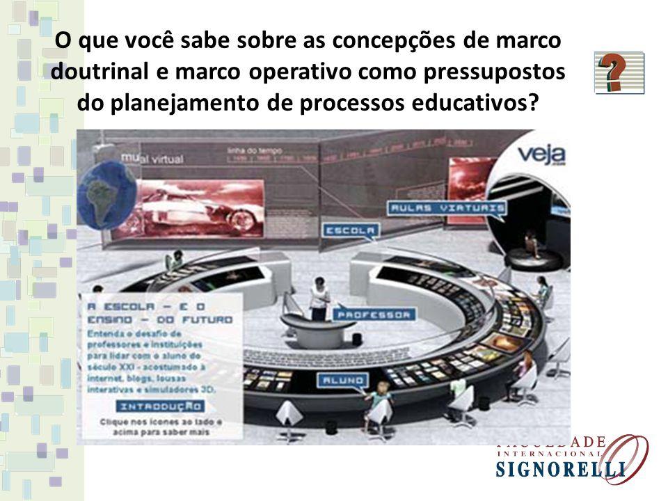 O que você sabe sobre as concepções de marco doutrinal e marco operativo como pressupostos do planejamento de processos educativos?