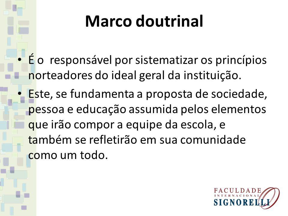 Marco doutrinal É o responsável por sistematizar os princípios norteadores do ideal geral da instituição. Este, se fundamenta a proposta de sociedade,