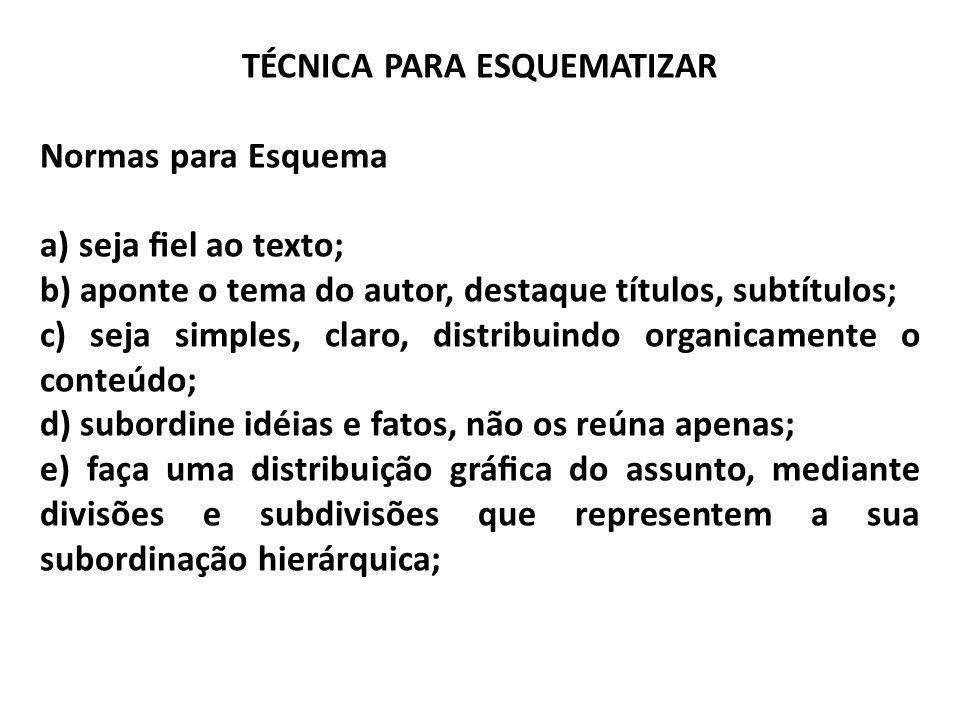 TÉCNICA PARA ESQUEMATIZAR Normas para Esquema a) seja el ao texto; b) aponte o tema do autor, destaque títulos, subtítulos; c) seja simples, claro, di