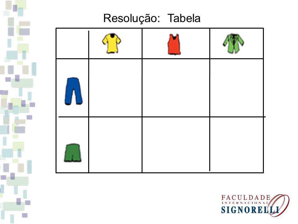 Resolução: Tabela