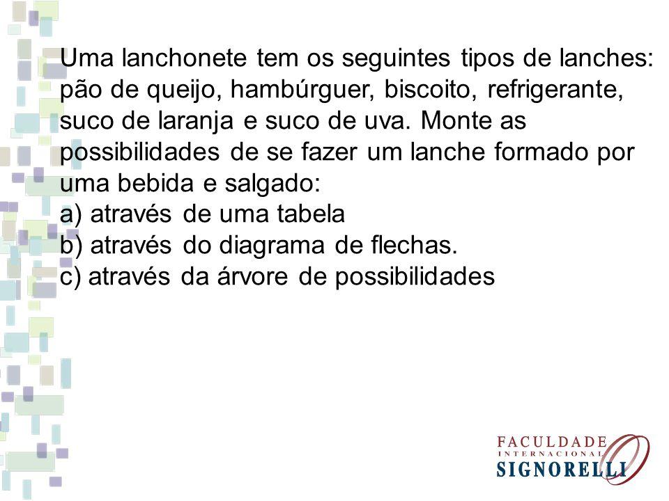 Uma lanchonete tem os seguintes tipos de lanches: pão de queijo, hambúrguer, biscoito, refrigerante, suco de laranja e suco de uva. Monte as possibili