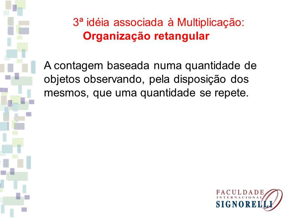 3ª idéia associada à Multiplicação: Organização retangular A contagem baseada numa quantidade de objetos observando, pela disposição dos mesmos, que u