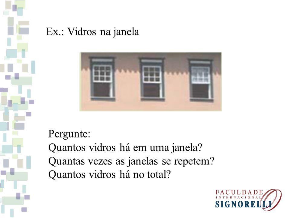 Ex.: Vidros na janela Pergunte: Quantos vidros há em uma janela? Quantas vezes as janelas se repetem? Quantos vidros há no total?