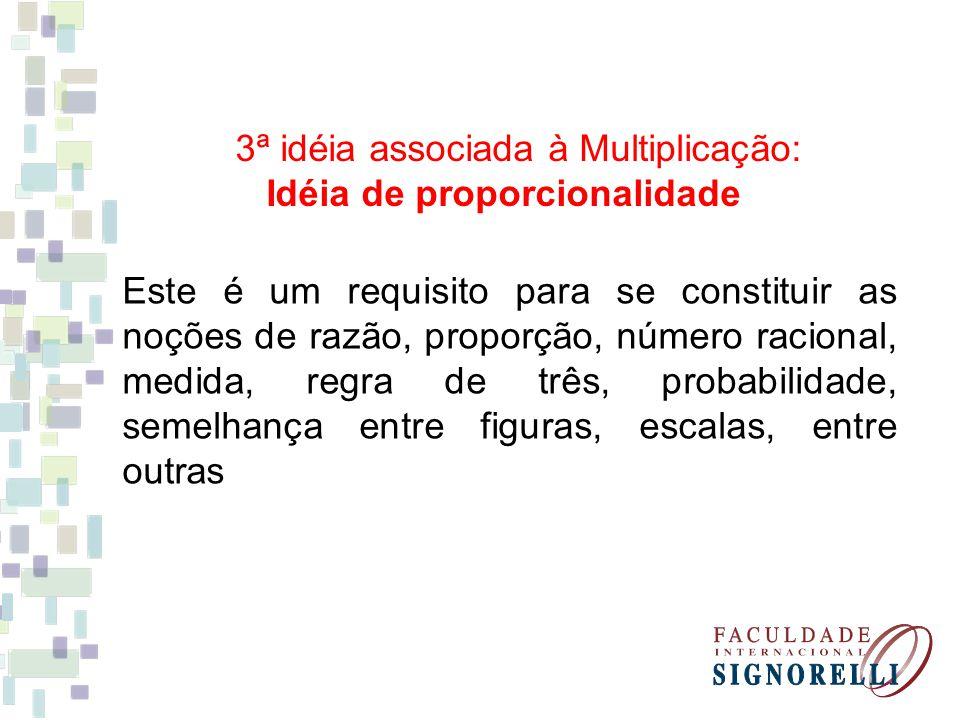 3ª idéia associada à Multiplicação: Idéia de proporcionalidade Este é um requisito para se constituir as noções de razão, proporção, número racional,