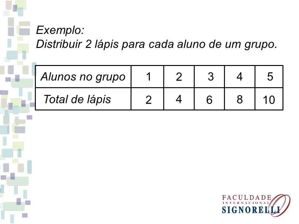 Exemplo: Distribuir 2 lápis para cada aluno de um grupo. Alunos no grupo Total de lápis 1 2 345 2 4 6 8 10