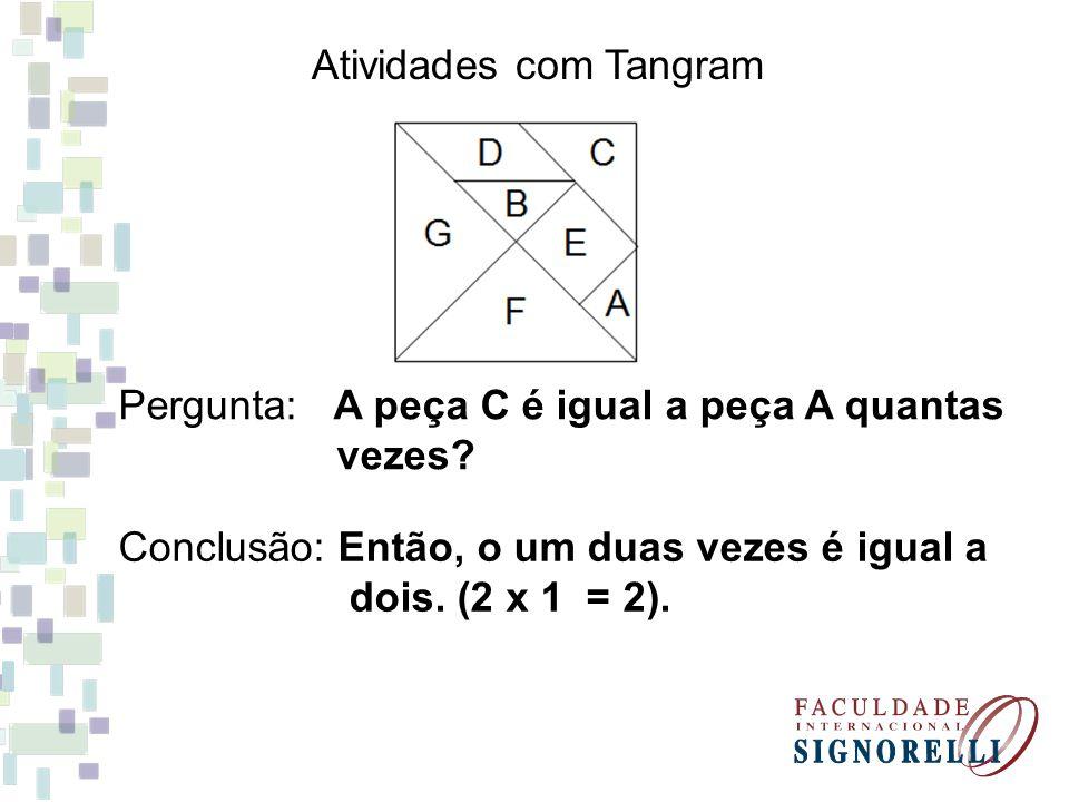 Pergunta: A peça C é igual a peça A quantas vezes? Conclusão: Então, o um duas vezes é igual a dois. (2 x 1 = 2). Atividades com Tangram