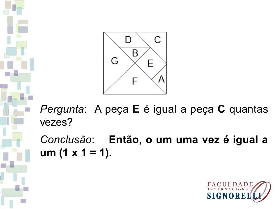 Pergunta: A peça E é igual a peça C quantas vezes? Conclusão: Então, o um uma vez é igual a um (1 x 1 = 1).