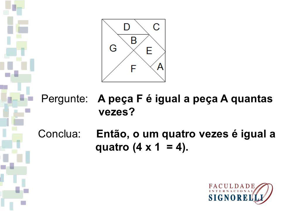 Pergunte: A peça F é igual a peça A quantas vezes? Conclua: Então, o um quatro vezes é igual a quatro (4 x 1 = 4).