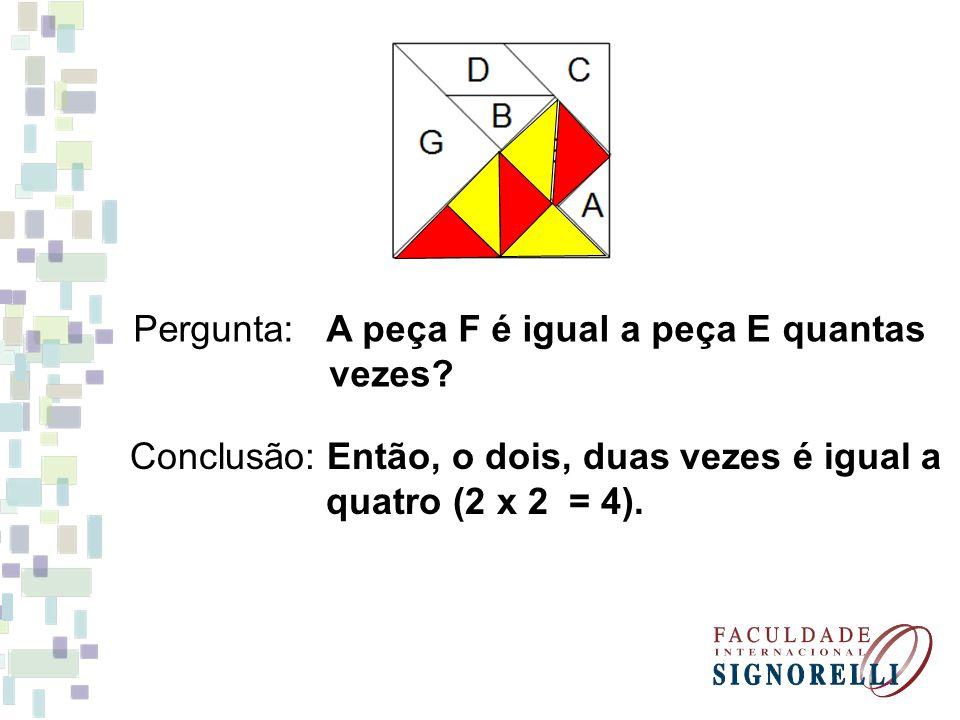 Pergunta: A peça F é igual a peça E quantas vezes? Conclusão: Então, o dois, duas vezes é igual a quatro (2 x 2 = 4).