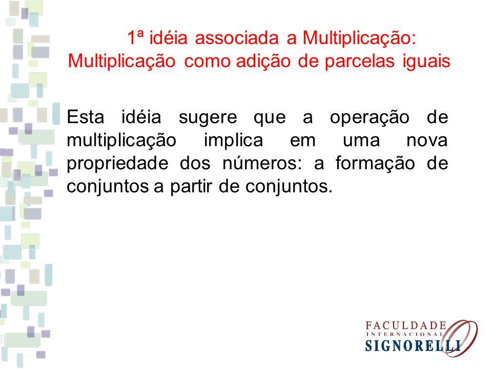 1ª idéia associada a Multiplicação: Multiplicação como adição de parcelas iguais Esta idéia sugere que a operação de multiplicação implica em uma nova