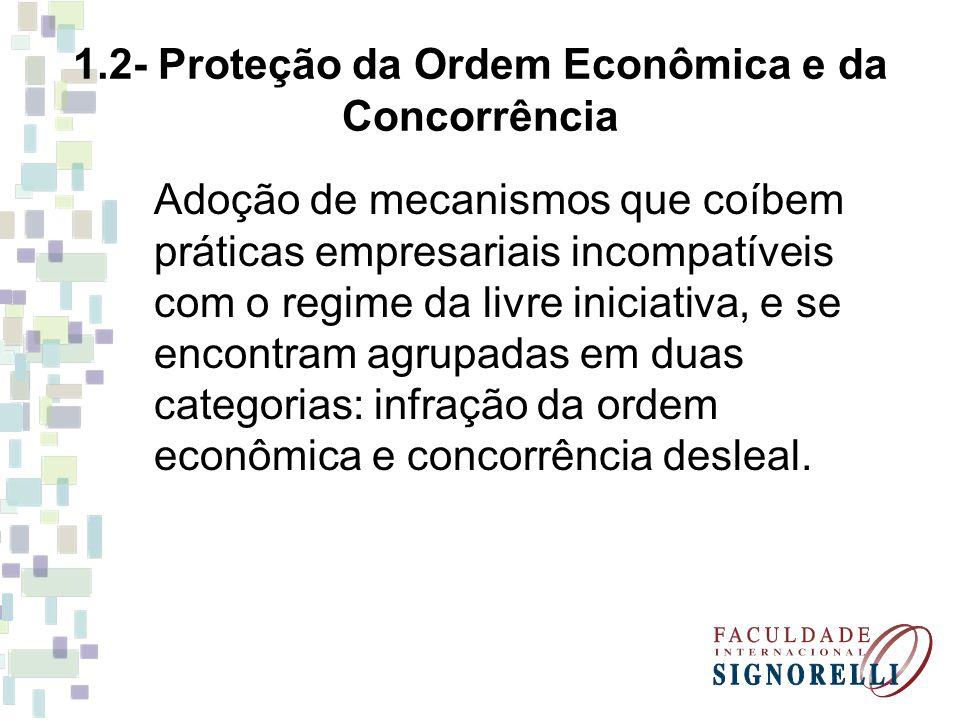 1.2- Proteção da Ordem Econômica e da Concorrência Adoção de mecanismos que coíbem práticas empresariais incompatíveis com o regime da livre iniciativ