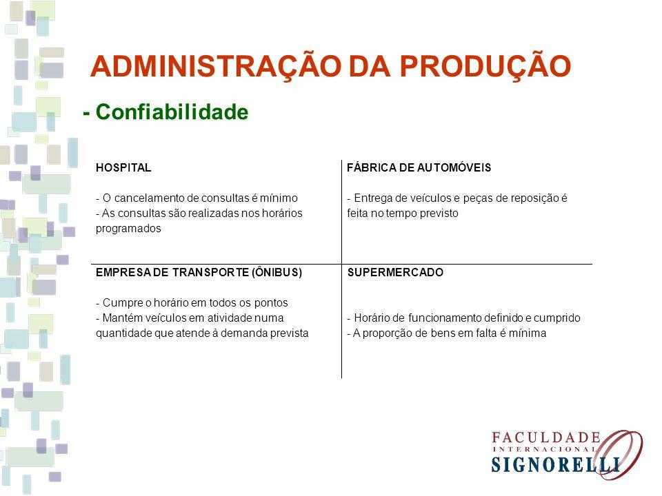 ADMINISTRAÇÃO DA PRODUÇÃO - Confiabilidade HOSPITAL - O cancelamento de consultas é mínimo - As consultas são realizadas nos horários programados FÁBR