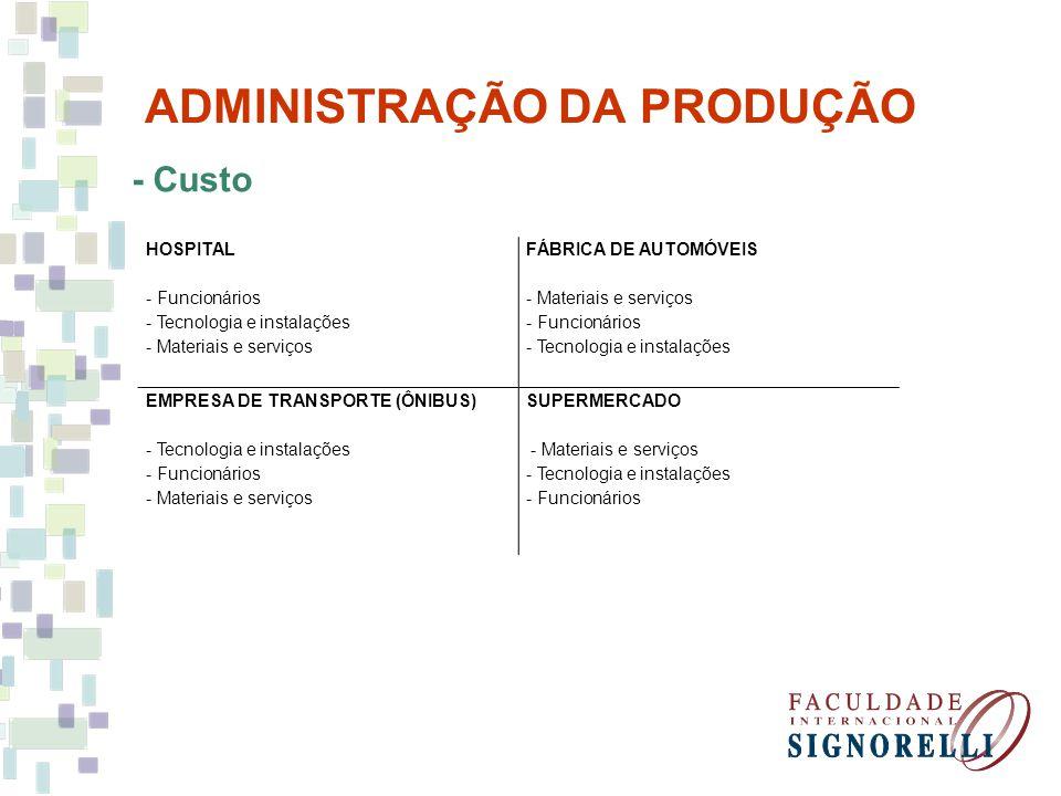 ADMINISTRAÇÃO DA PRODUÇÃO - Custo HOSPITAL - Funcionários - Tecnologia e instalações - Materiais e serviços FÁBRICA DE AUTOMÓVEIS - Materiais e serviç