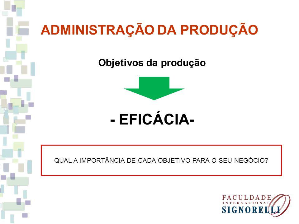 ADMINISTRAÇÃO DA PRODUÇÃO Objetivos da produção - EFICÁCIA- QUAL A IMPORTÂNCIA DE CADA OBJETIVO PARA O SEU NEGÓCIO?