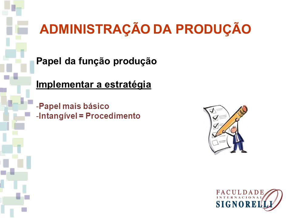 ADMINISTRAÇÃO DA PRODUÇÃO Papel da função produção Apoiar a estratégia - Qualidade da produção: desenvolver capacidades, melhorar, evoluir, atualizar.