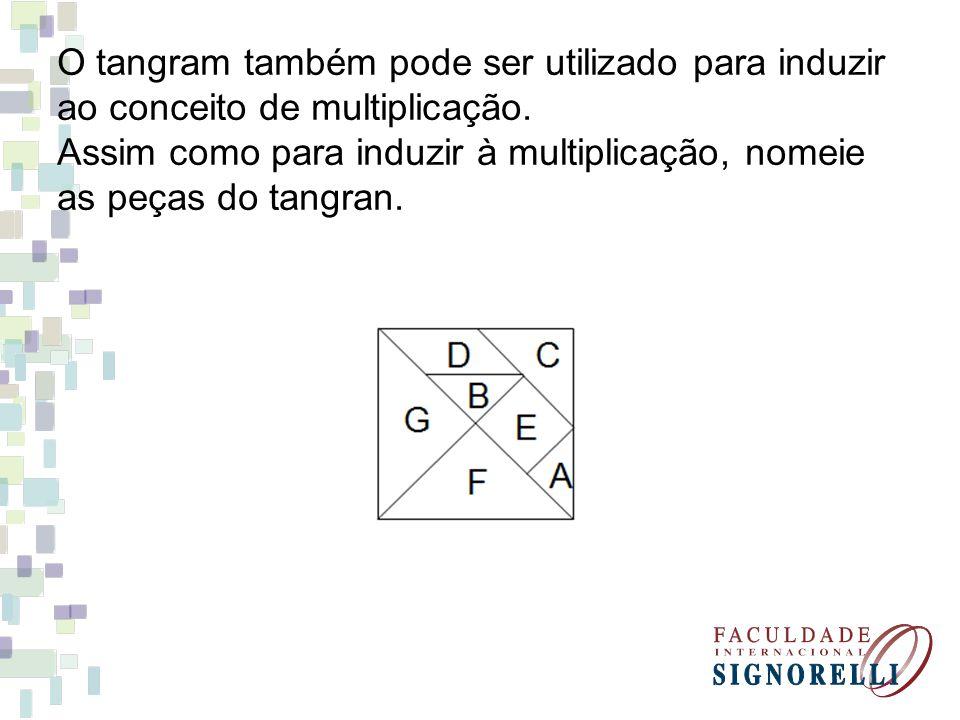 O tangram também pode ser utilizado para induzir ao conceito de multiplicação. Assim como para induzir à multiplicação, nomeie as peças do tangran.