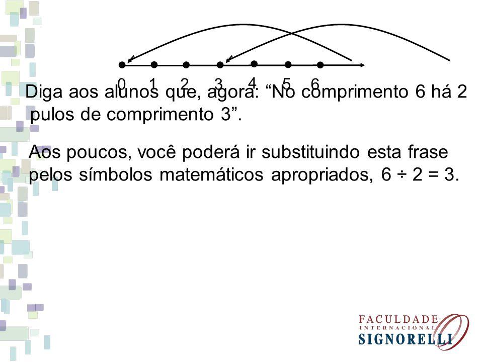 1 0 2 3 4 5 6 Aos poucos, você poderá ir substituindo esta frase pelos símbolos matemáticos apropriados, 6 ÷ 2 = 3. Diga aos alunos que, agora: No com