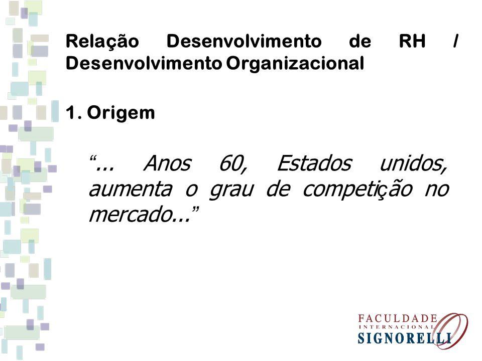 ... Anos 60, Estados unidos, aumenta o grau de competi ç ão no mercado... Relação Desenvolvimento de RH / Desenvolvimento Organizacional 1. Origem