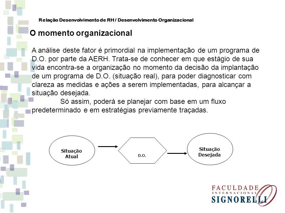 Relação Desenvolvimento de RH / Desenvolvimento Organizacional O momento organizacional A análise deste fator é primordial na implementação de um prog