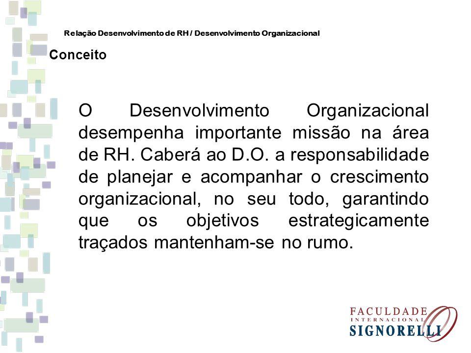 Relação Desenvolvimento de RH / Desenvolvimento Organizacional O momento organizacional A análise deste fator é primordial na implementação de um programa de D.O.