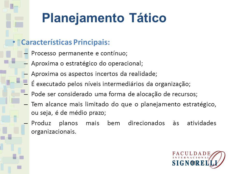 11 Características Principais: – Processo permanente e contínuo; – Aproxima o estratégico do operacional; – Aproxima os aspectos incertos da realidade