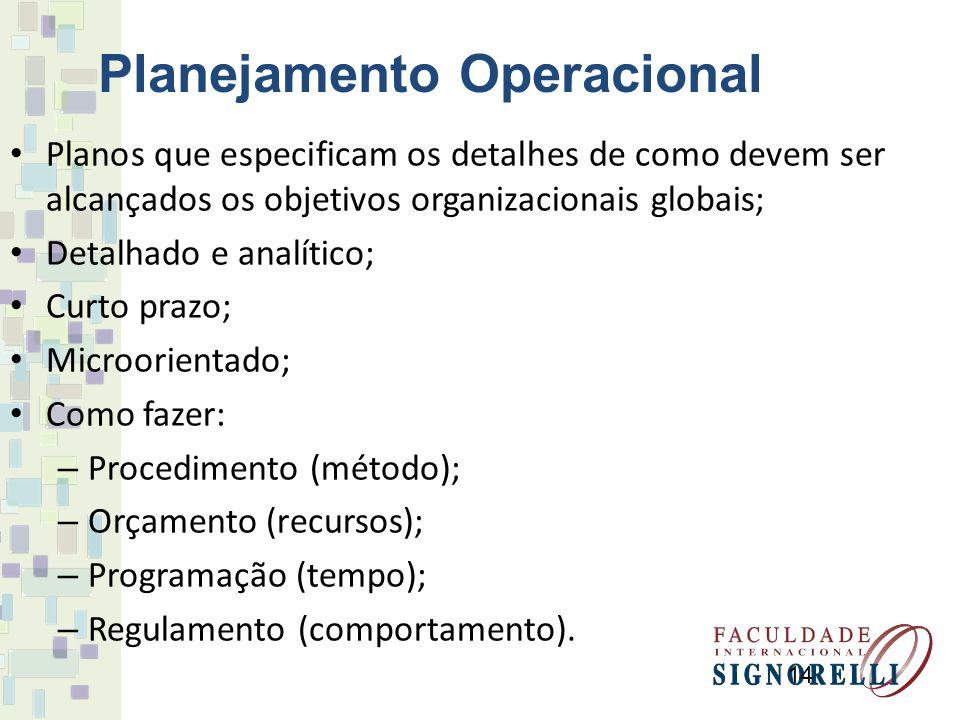 14 Planos que especificam os detalhes de como devem ser alcançados os objetivos organizacionais globais; Detalhado e analítico; Curto prazo; Microorie