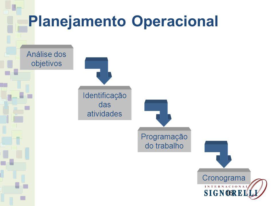 16 Análise dos objetivos Identificação das atividades Programação do trabalho Cronograma Planejamento Operacional