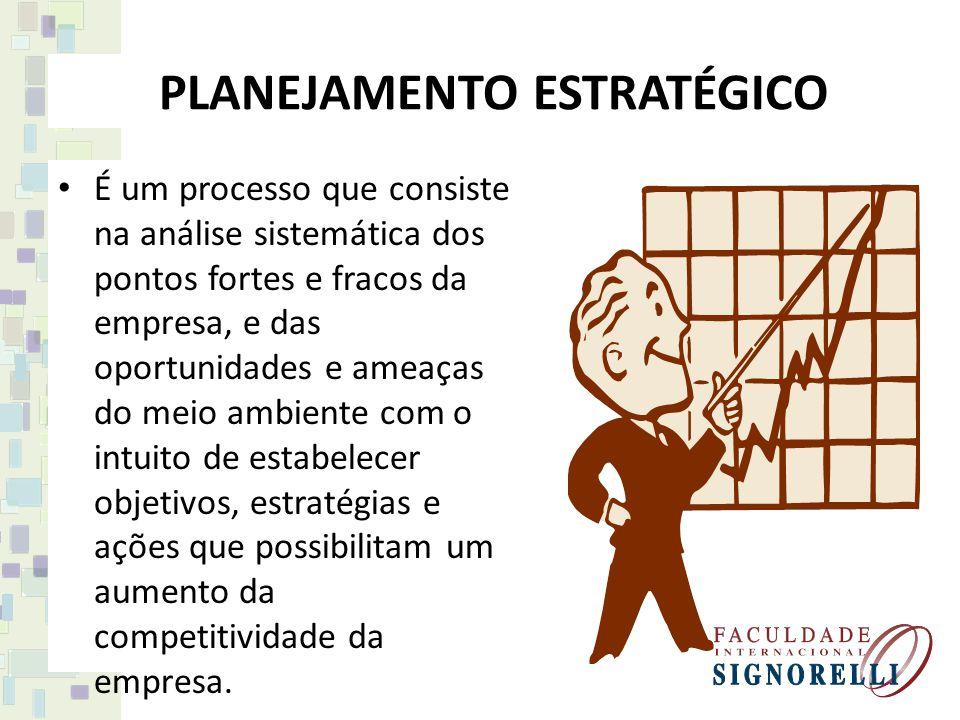 PLANEJAMENTO ESTRATÉGICO É um processo que consiste na análise sistemática dos pontos fortes e fracos da empresa, e das oportunidades e ameaças do mei