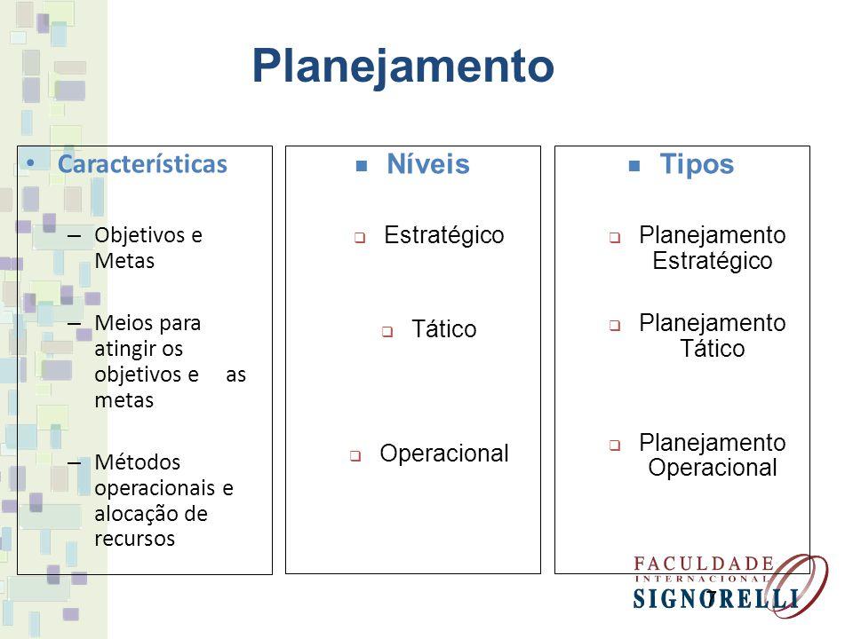 7 Características – Objetivos e Metas – Meios para atingir os objetivos e as metas – Métodos operacionais e alocação de recursos Níveis Estratégico Tá
