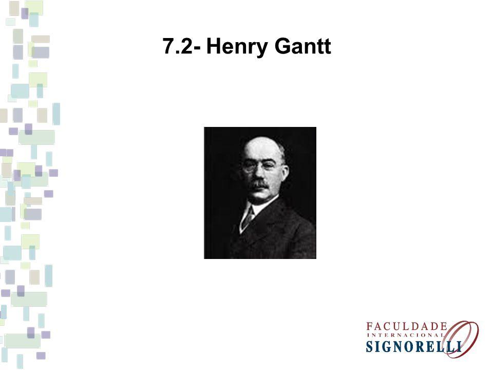 7.2- Henry Gantt