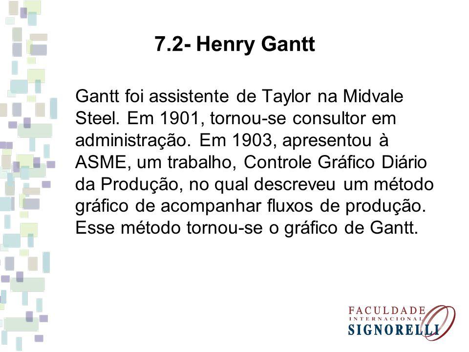 Gantt foi assistente de Taylor na Midvale Steel. Em 1901, tornou-se consultor em administração. Em 1903, apresentou à ASME, um trabalho, Controle Gráf