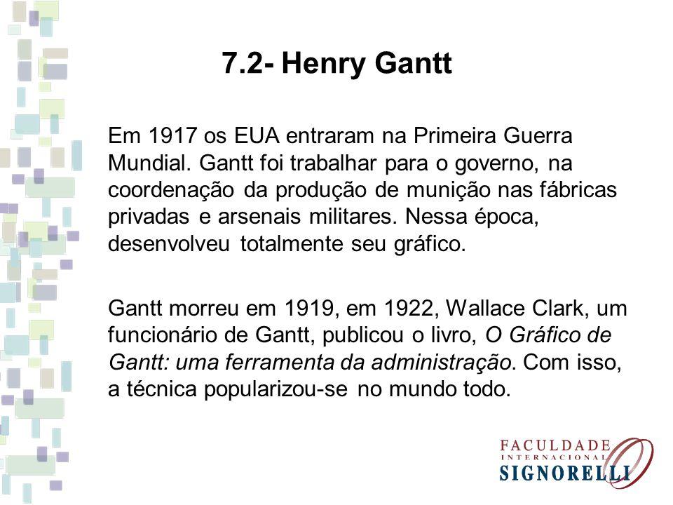 7.2- Henry Gantt Em 1917 os EUA entraram na Primeira Guerra Mundial. Gantt foi trabalhar para o governo, na coordenação da produção de munição nas fáb