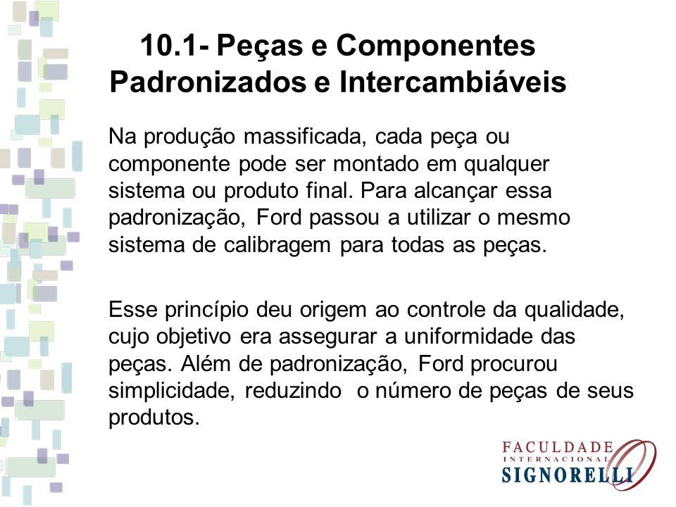 10.1- Peças e Componentes Padronizados e Intercambiáveis Na produção massificada, cada peça ou componente pode ser montado em qualquer sistema ou produto final.