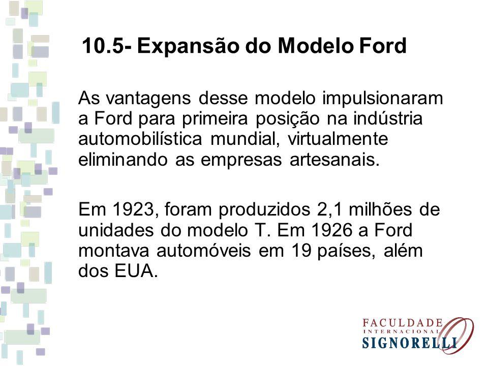 10.5- Expansão do Modelo Ford As vantagens desse modelo impulsionaram a Ford para primeira posição na indústria automobilística mundial, virtualmente